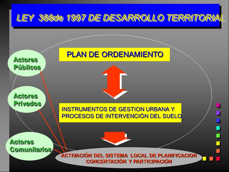LEY 388de 1997 DE DESARROLLO TERRITORIAL