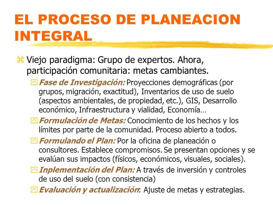 EL PROCESO DE PLANEACION INTEGRAL