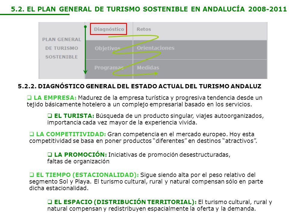5.2. EL PLAN GENERAL DE TURISMO SOSTENIBLE EN ANDALUCÍA 2008-2011