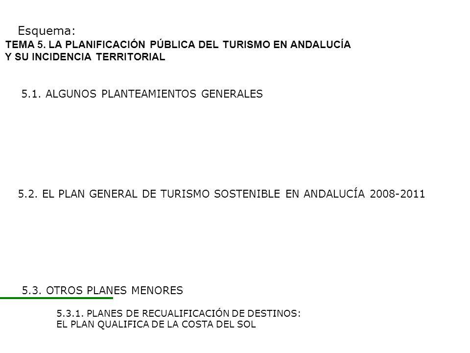 Esquema: TEMA 5. LA PLANIFICACIÓN PÚBLICA DEL TURISMO EN ANDALUCÍA