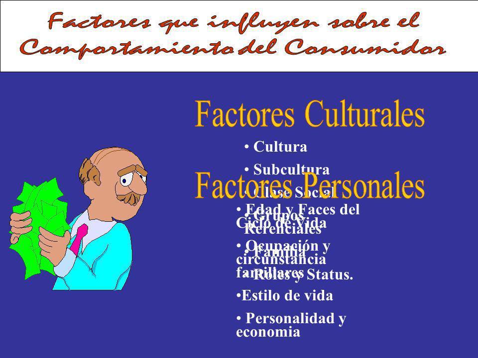 Factores Culturales Factores Personales Cultura Subcultura