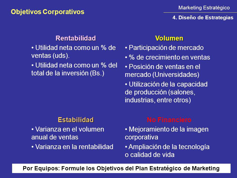 Por Equipos: Formule los Objetivos del Plan Estratégico de Marketing