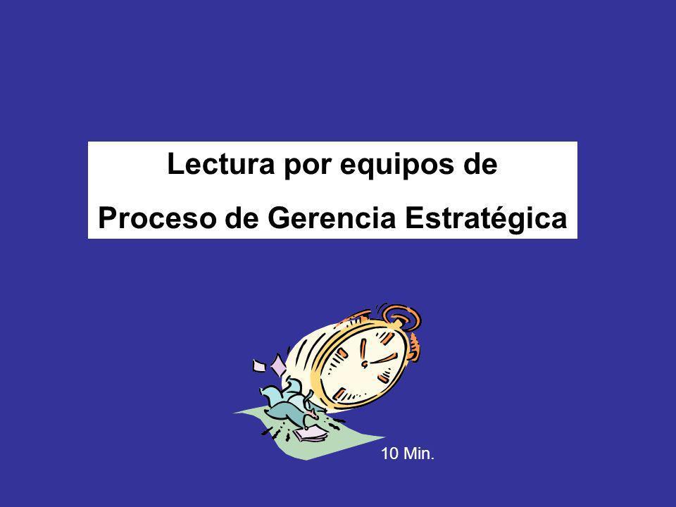 Proceso de Gerencia Estratégica