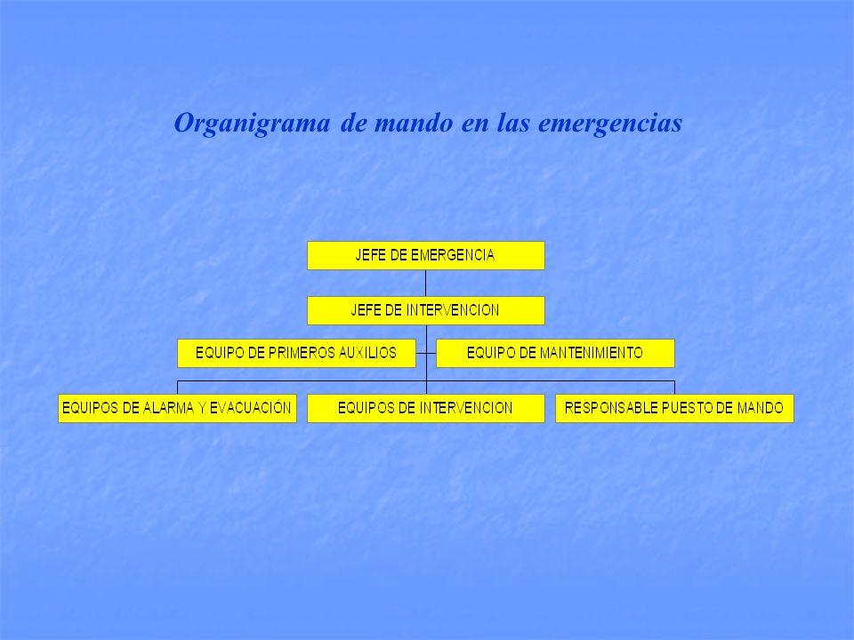 Organigrama de mando en las emergencias