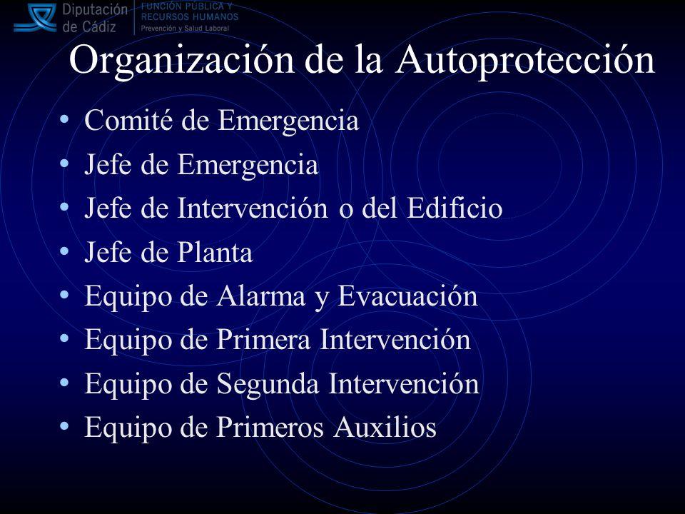 Organización de la Autoprotección