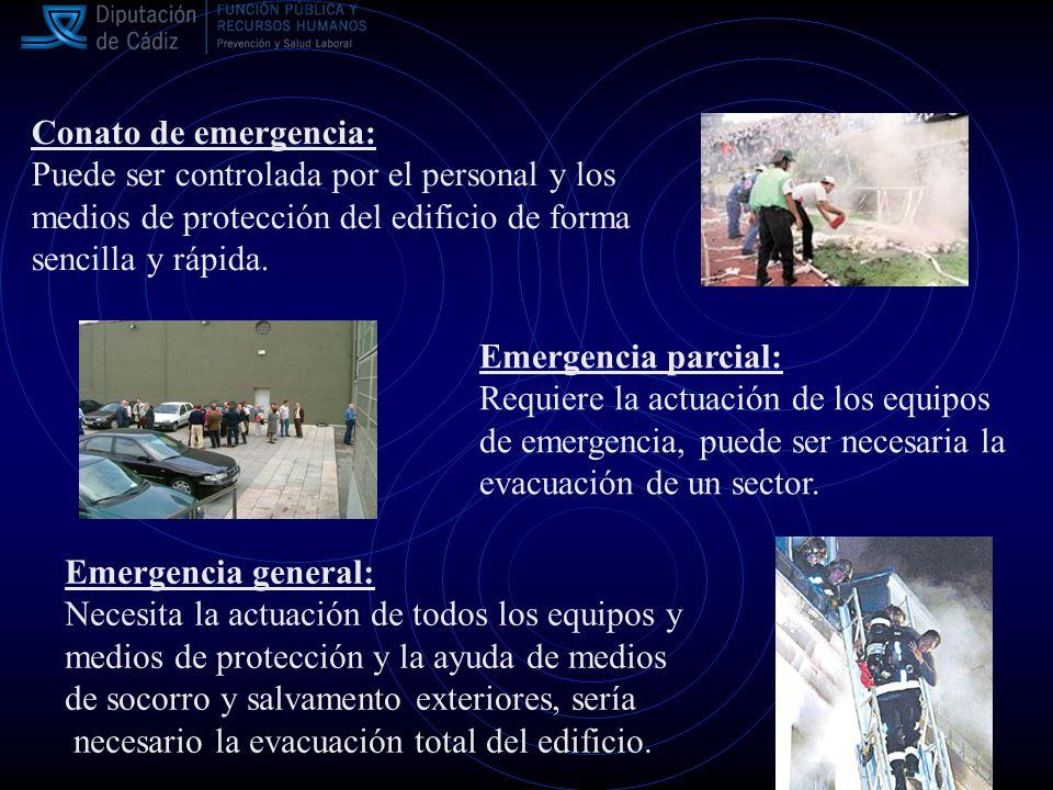 Conato de emergencia: Puede ser controlada por el personal y los medios de protección del edificio de forma sencilla y rápida.