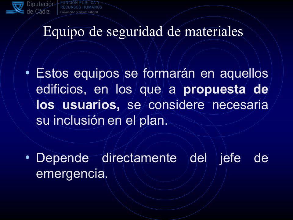 Equipo de seguridad de materiales