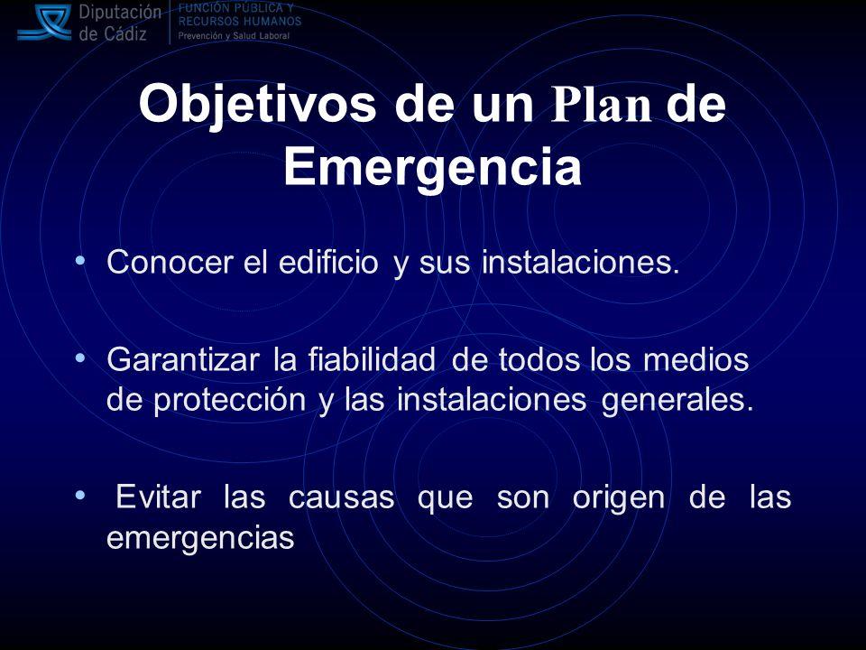 Objetivos de un Plan de Emergencia