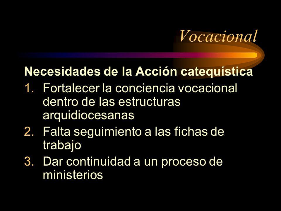 Vocacional Necesidades de la Acción catequística