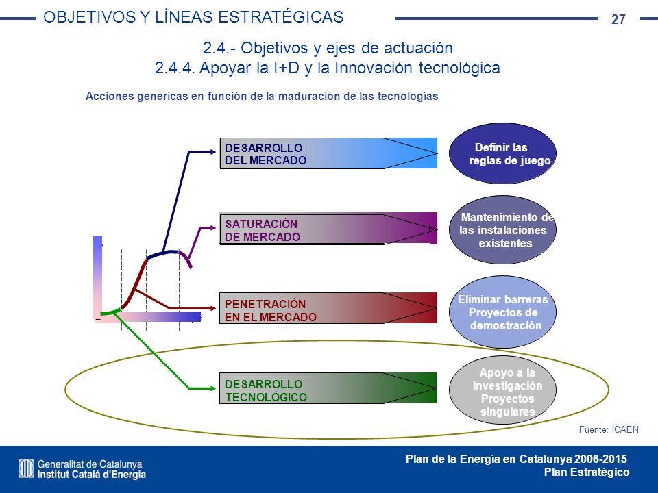 Acciones genéricas en función de la maduración de las tecnologías
