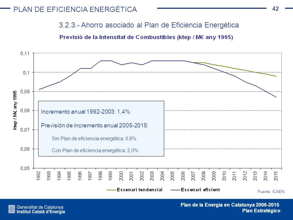 3.2.3.- Ahorro asociado al Plan de Eficiencia Energética