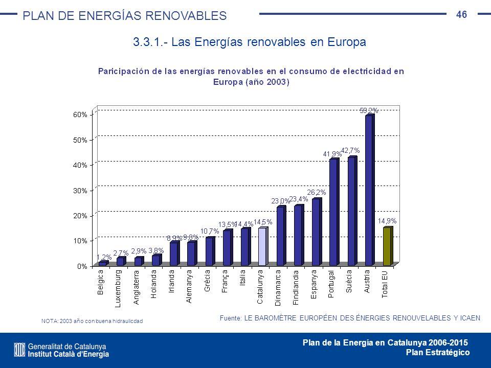 3.3.1.- Las Energías renovables en Europa