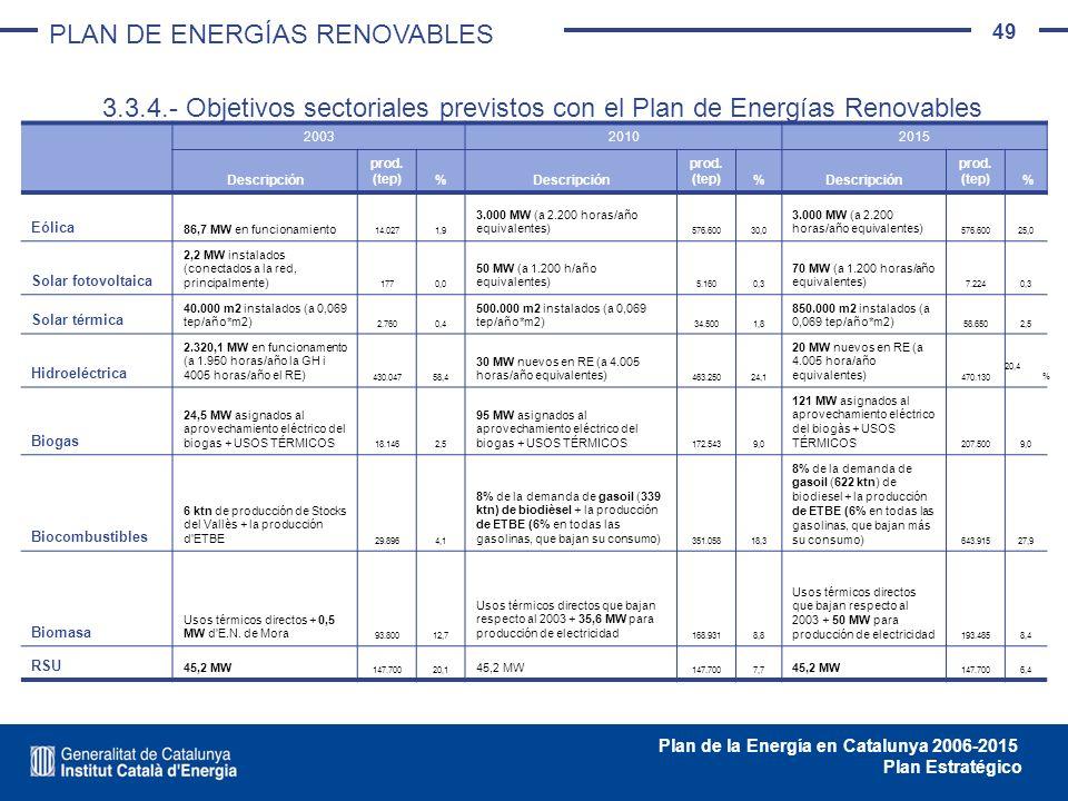PLAN DE ENERGÍAS RENOVABLES