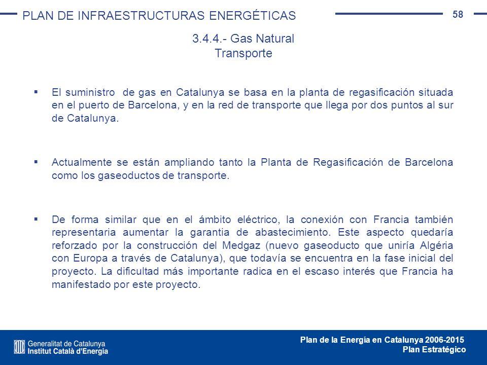 PLAN DE INFRAESTRUCTURAS ENERGÉTICAS