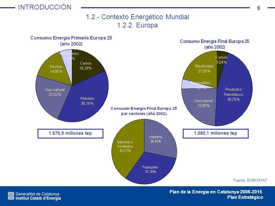 1.2.- Contexto Energético Mundial