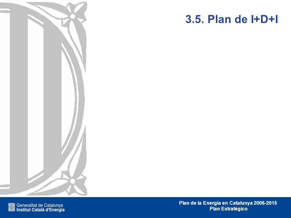 3.5. Plan de I+D+I