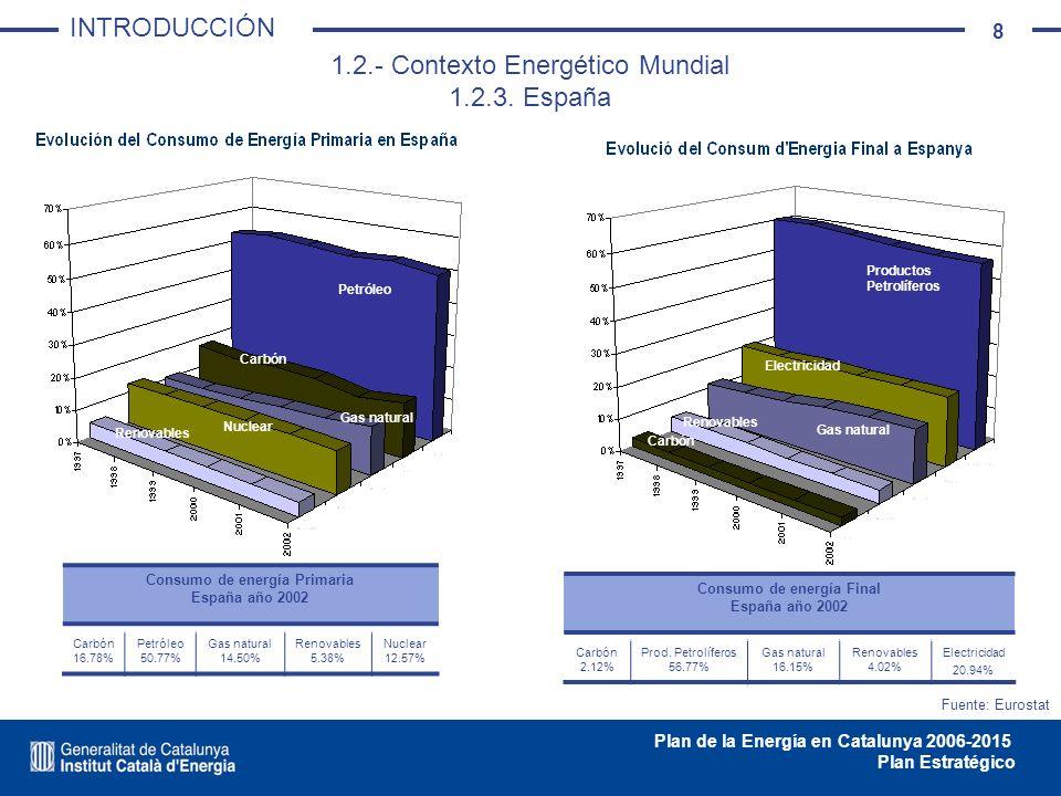 1.2.- Contexto Energético Mundial 1.2.3. España