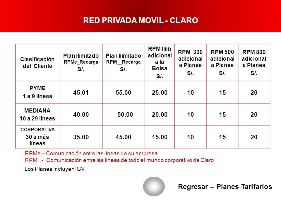 RED PRIVADA MOVIL - CLARO
