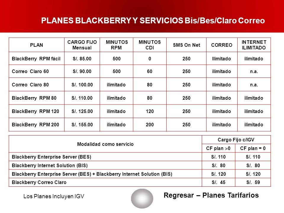 PLANES BLACKBERRY Y SERVICIOS Bis/Bes/Claro Correo