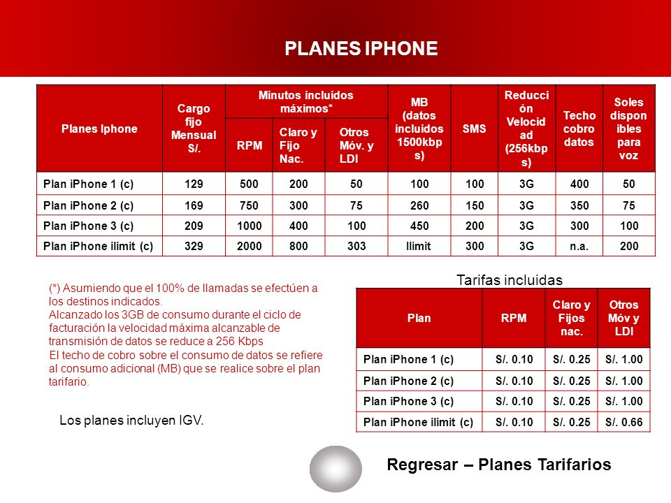 PLANES IPHONE Regresar – Planes Tarifarios Tarifas incluidas