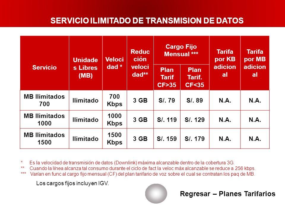 SERVICIO ILIMITADO DE TRANSMISION DE DATOS
