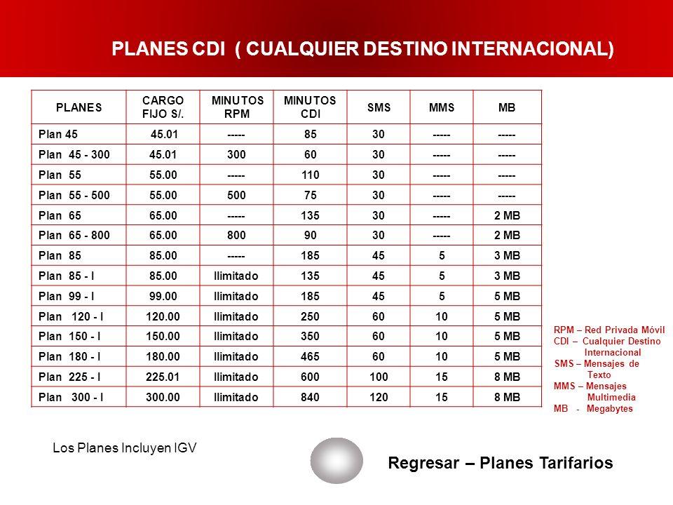 PLANES CDI ( CUALQUIER DESTINO INTERNACIONAL)