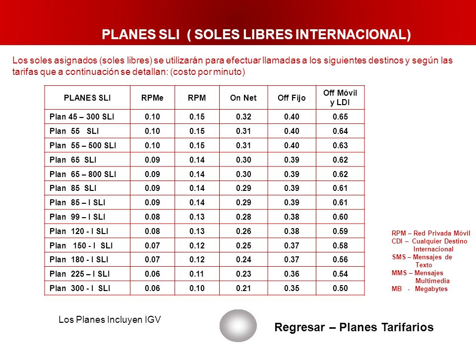 PLANES SLI ( SOLES LIBRES INTERNACIONAL) Regresar – Planes Tarifarios