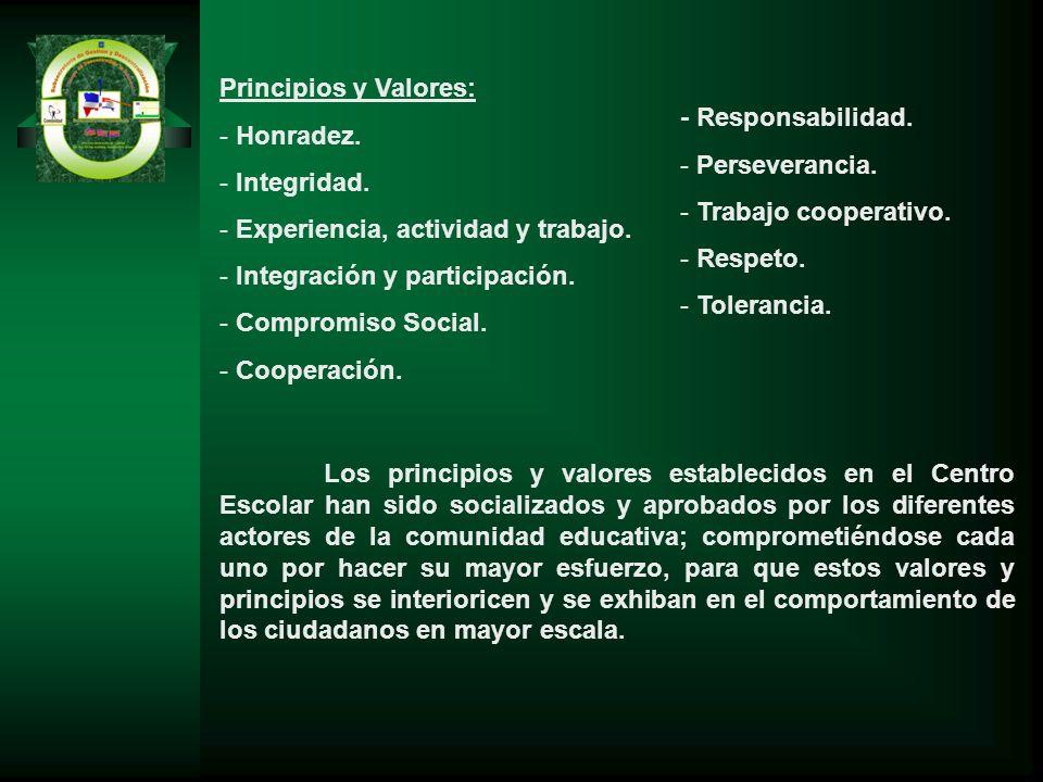 Principios y Valores: Honradez. Integridad. Experiencia, actividad y trabajo. Integración y participación.