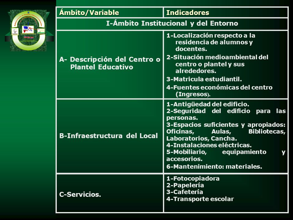 I-Ámbito Institucional y del Entorno