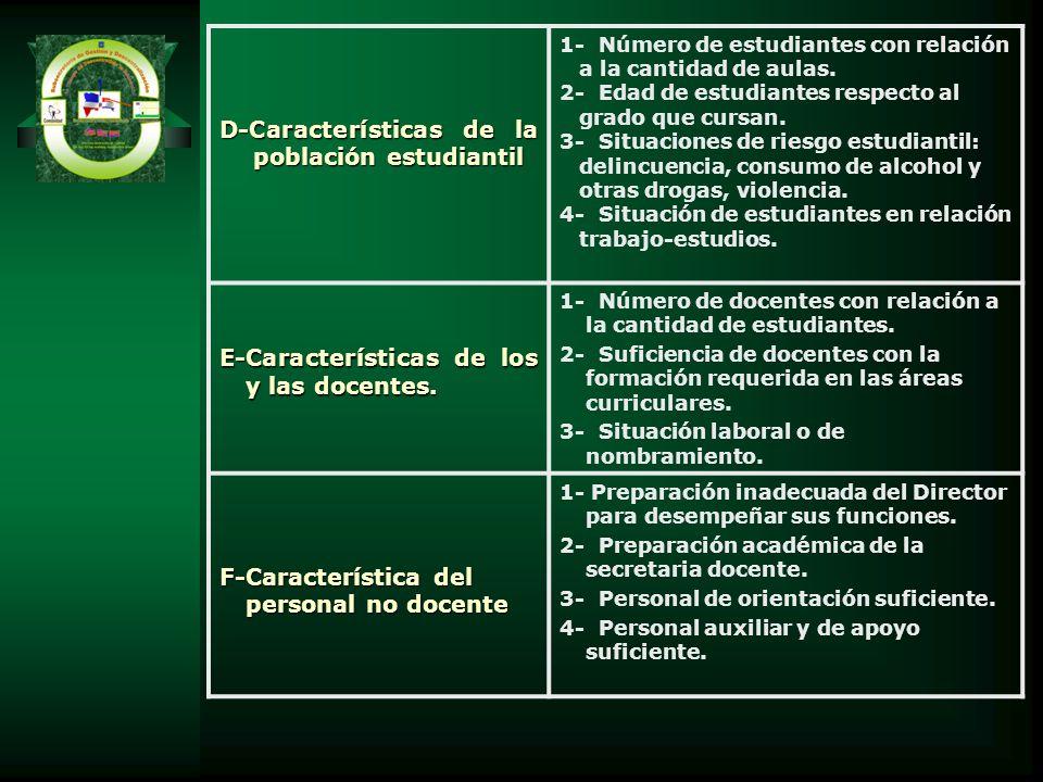 D-Características de la población estudiantil