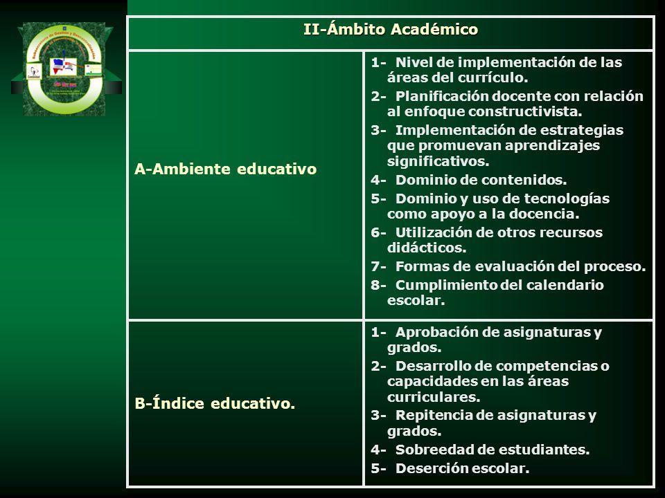 II-Ámbito Académico A-Ambiente educativo B-Índice educativo.