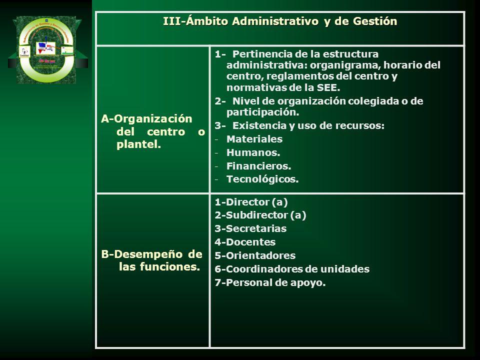 III-Ámbito Administrativo y de Gestión