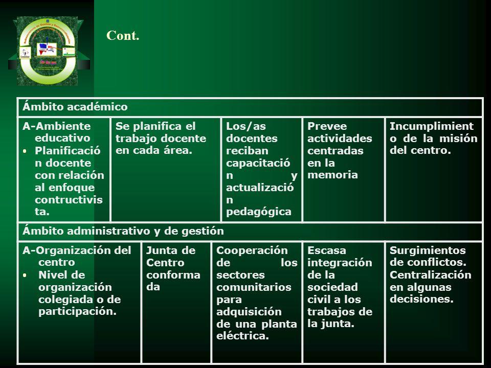 Cont. Ámbito académico A-Ambiente educativo