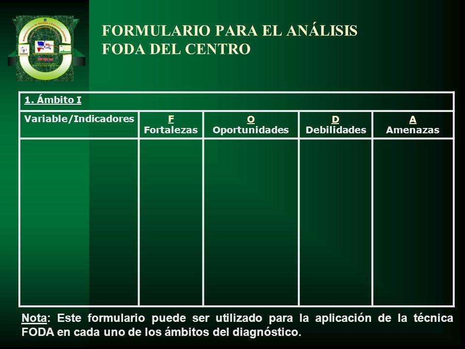 FORMULARIO PARA EL ANÁLISIS FODA DEL CENTRO