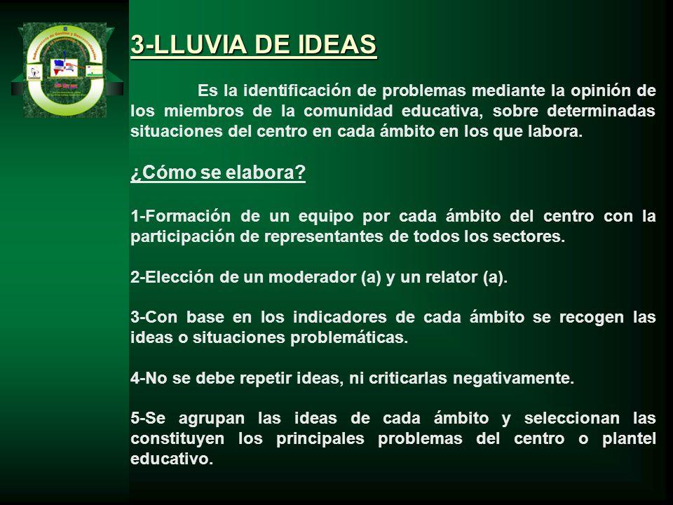 3-LLUVIA DE IDEAS ¿Cómo se elabora