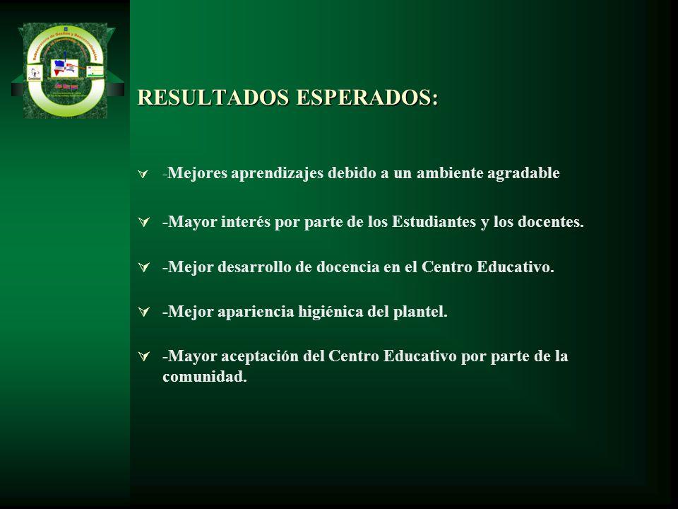 RESULTADOS ESPERADOS: