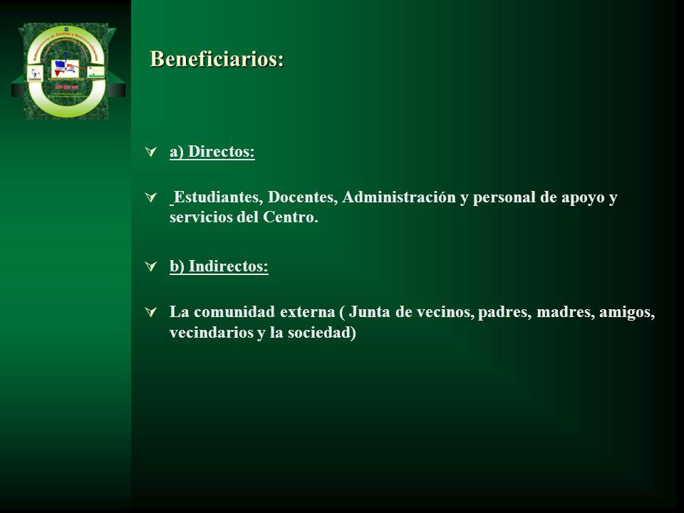Beneficiarios: a) Directos: