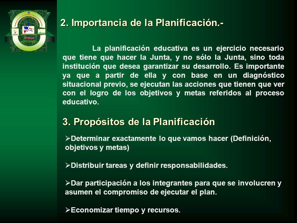 Importancia de la Planificación.-