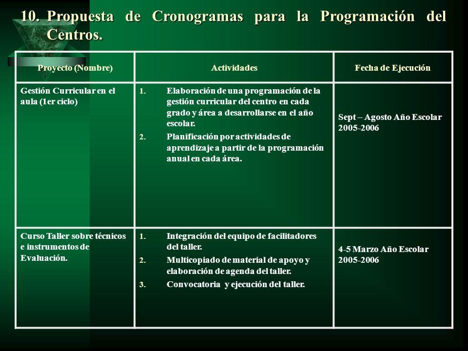 Propuesta de Cronogramas para la Programación del Centros.