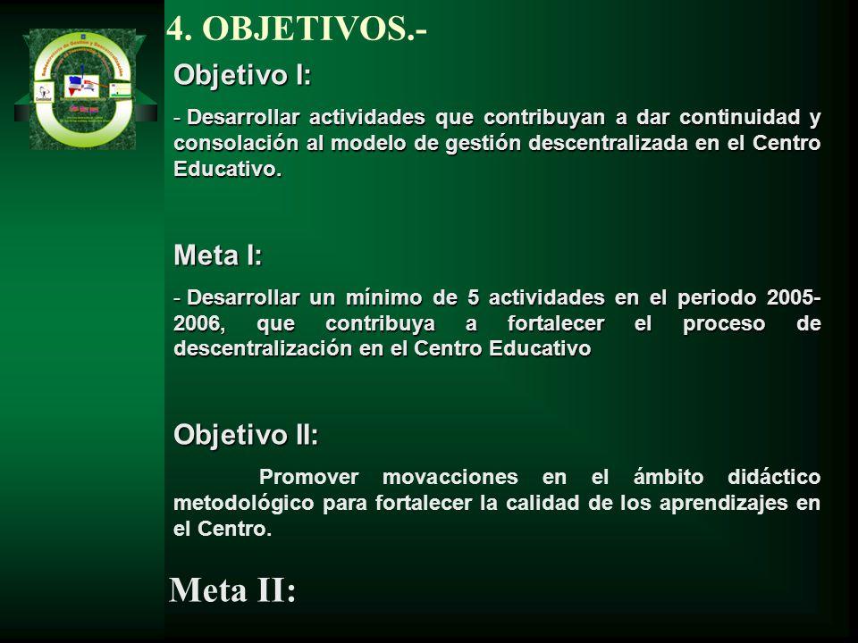 4. OBJETIVOS.- Meta II: Objetivo I: Meta I: Objetivo II: