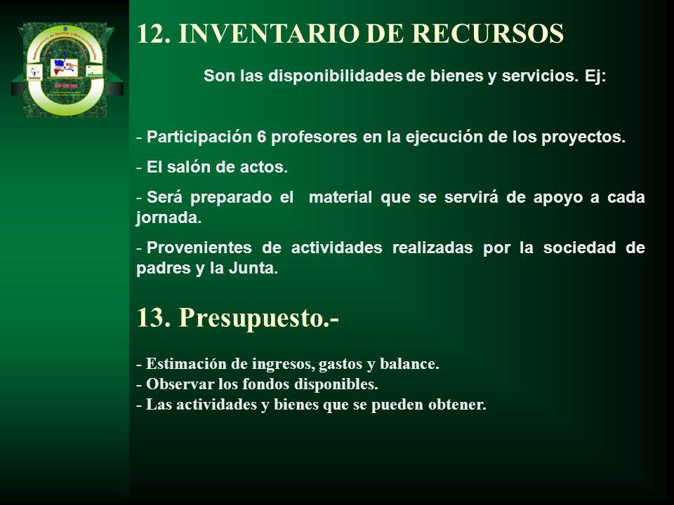 12. INVENTARIO DE RECURSOS