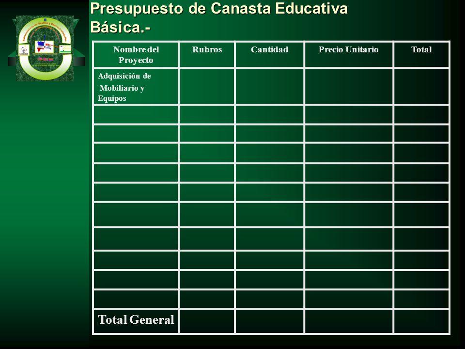 Presupuesto de Canasta Educativa Básica.-