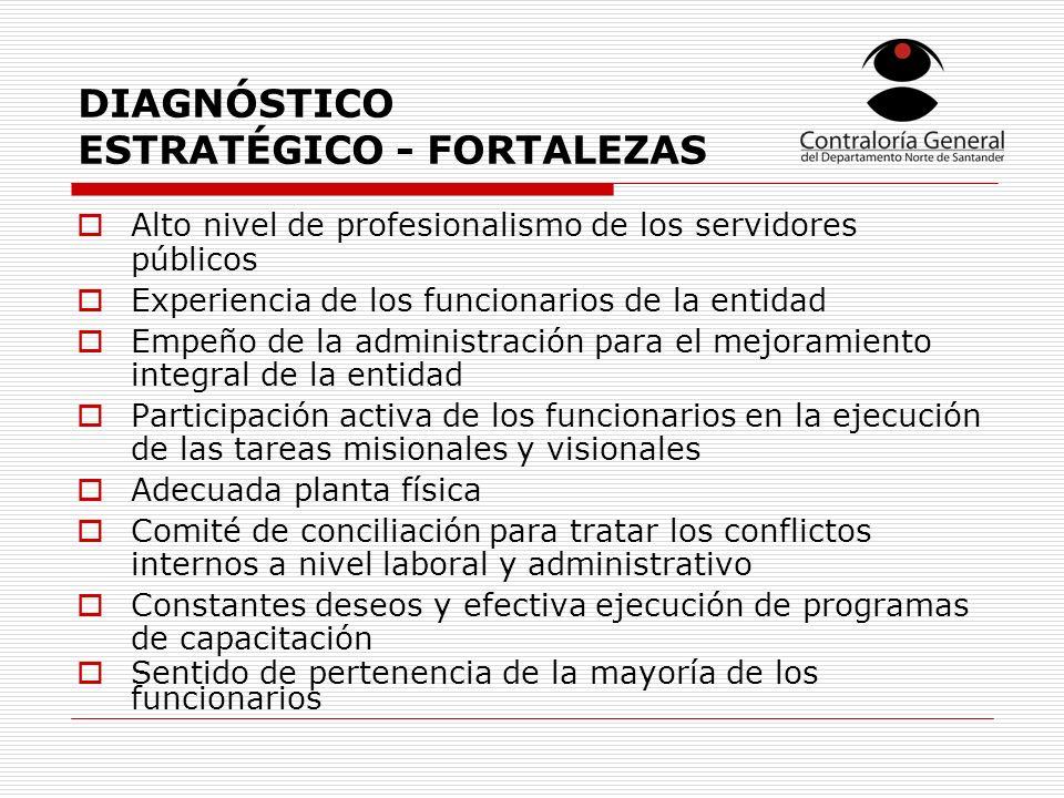 DIAGNÓSTICO ESTRATÉGICO - FORTALEZAS