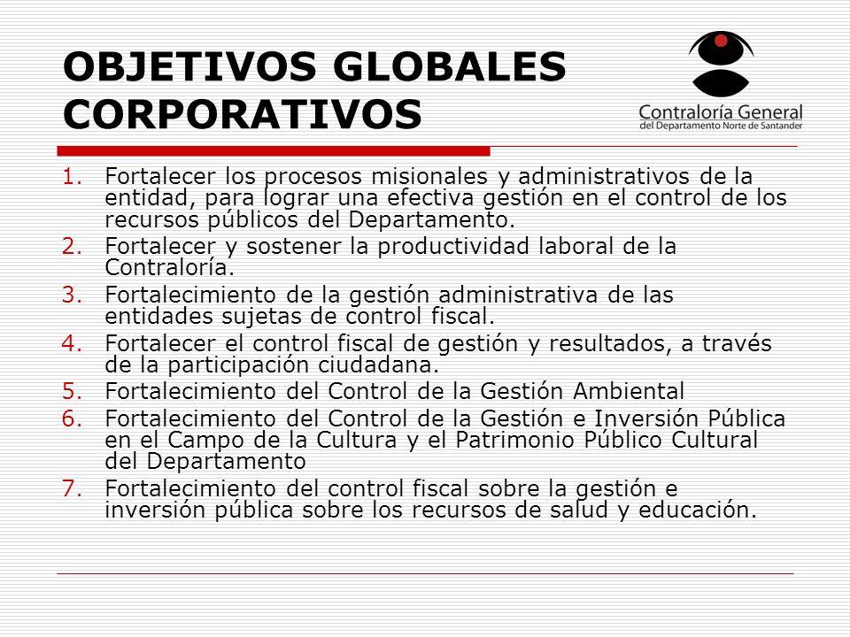 OBJETIVOS GLOBALES CORPORATIVOS