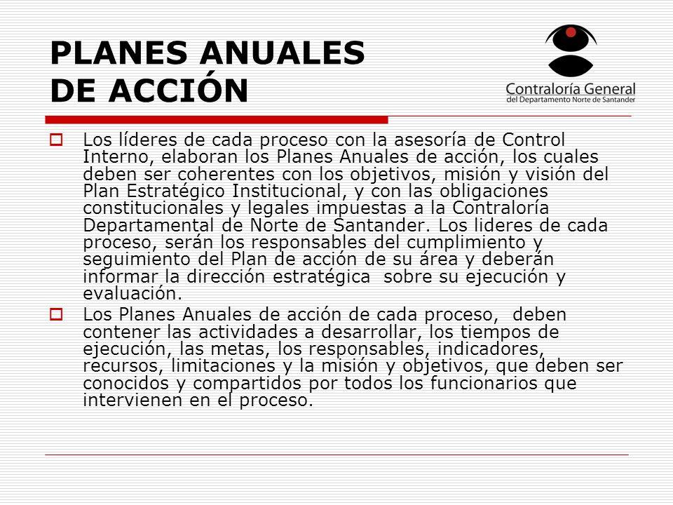 PLANES ANUALES DE ACCIÓN