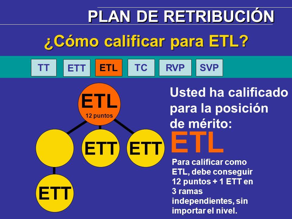 ¿Cómo calificar para ETL