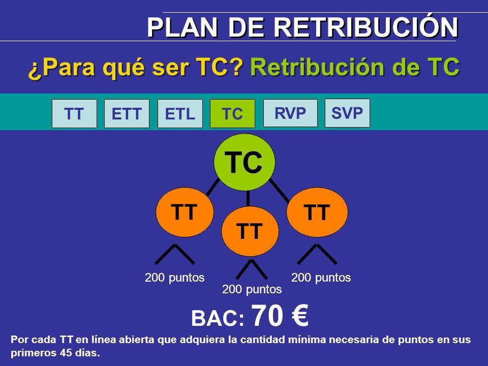 ¿Para qué ser TC Retribución de TC