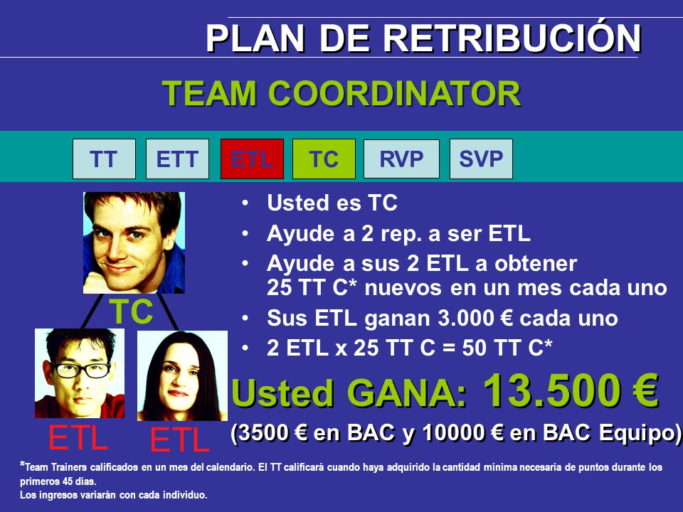 PLAN DE RETRIBUCIÓN Usted GANA: 13.500 € TEAM COORDINATOR TC ETL ETL