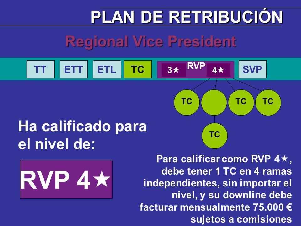 Regional Vice President
