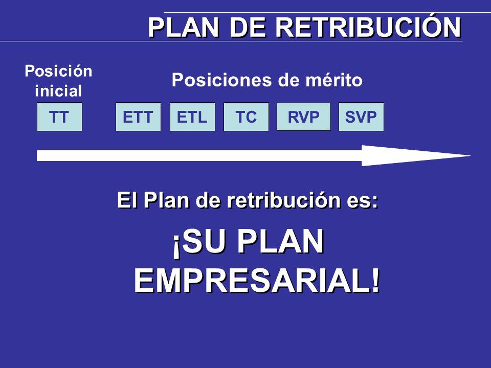 El Plan de retribución es: